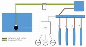 Diagram Sistem Bahan Bakar Mesin Diesel