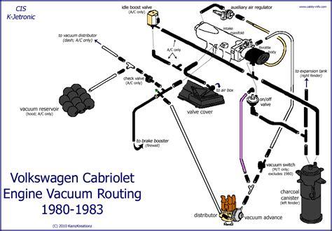 vw rabbit forum gas tank   pressure