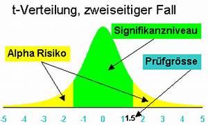 T Wert Berechnen : excel funktion ~ Themetempest.com Abrechnung
