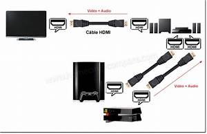 Comment Brancher Un Cable Optique Sur Tv Samsung : comment brancher ordinateur sur tv hdmi ~ Medecine-chirurgie-esthetiques.com Avis de Voitures