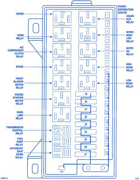Dodge Caravan Fuse Box Block Circuit Breaker Diagram
