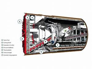 Alice  New Zealand U0026 39 S Tunnel Boring Machine