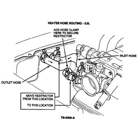 mustang heater core kit  factory ac   lmr