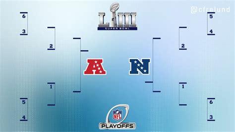 game theory playoff predictions    season