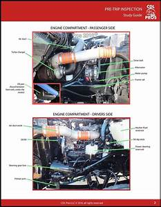 Image Result For School Bus Pre Trip Inspection Diagram