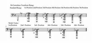 Trombone – Bandestration