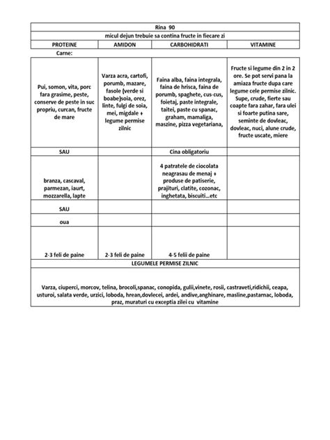 Cartea - un rezumat al Cartii dieta