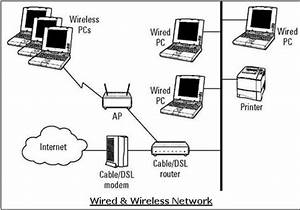 Network Security - Quick Guide