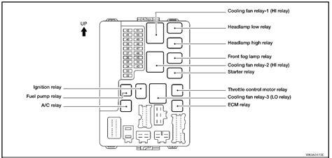 fuel pump relay located    nissian