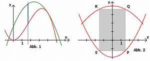 Entfernung Zwischen Zwei Koordinaten Berechnen : extremwertaufgaben zwei graphen aufgaben ~ Themetempest.com Abrechnung