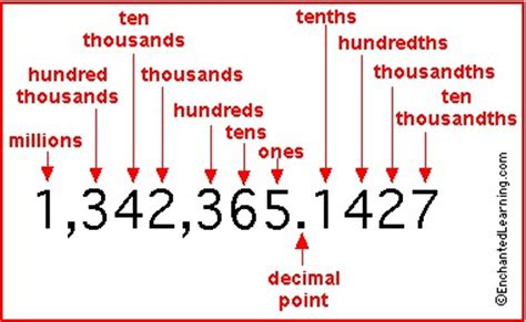 thirty five thousandths in decimal form elementary math help