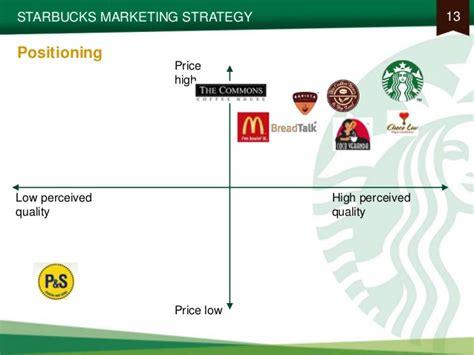 Marketing plan for Starbucks