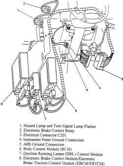repair guides anti lock brake system electronic brake module ebcm autozone