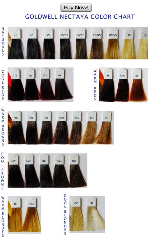 goldwell nectaya color chart