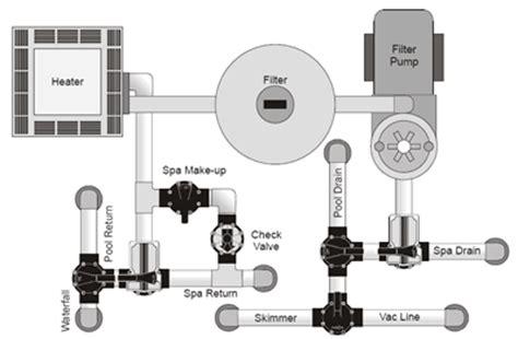 jandy valve plumbing schematics inyopoolscom