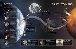 Path to Mars - Beyond Earth