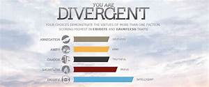 Divergent Aptitude Test Results by SkyFire428 on DeviantArt