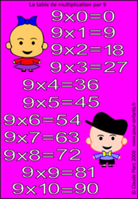 tables de multiplication ludique multiplication table base 9 multiplication table