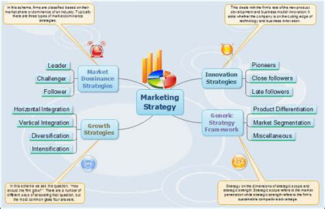 mind map software works  word excel  powerpoint