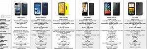 Iphone 7 Comparatif : comparatif iphone 5 contre ses principaux concurrents ~ Medecine-chirurgie-esthetiques.com Avis de Voitures