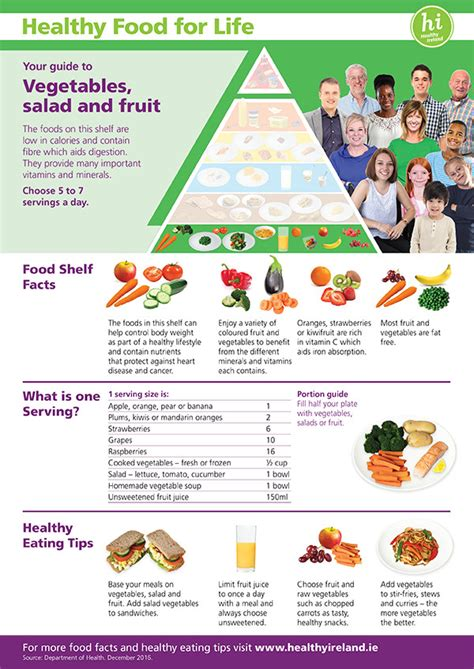 healthy eating guidelines hseie