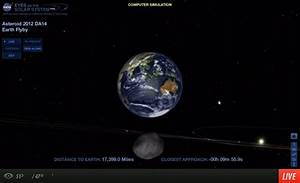 Spot Asteroid 2012 DA14 lively with NASA | Specblo