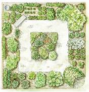 Garden Design And Planning Design Step By Step Your Garden Grows Five Year Kitchen Garden Design Plan