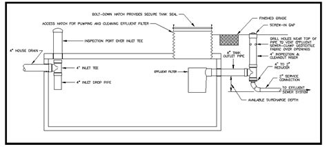 2 house blueprints managing sewage water for all