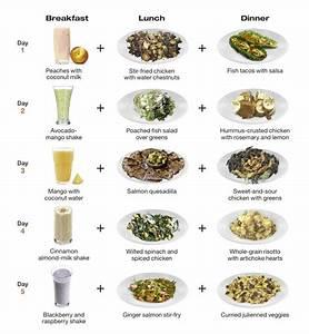 Detox Diät Plan 21 Tage : gwyneth paltrow 39 s cleanse recipes fitness di t gesundes essen und gesundheit ~ Frokenaadalensverden.com Haus und Dekorationen