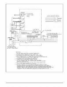 Trane Tud2b080a9v3vb User U0026 39 S Manual