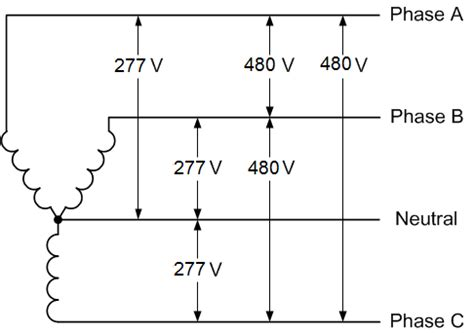 208 V 240 Wiring Diagram by 480v 3 Phase Us Industrial Power Oem Panels