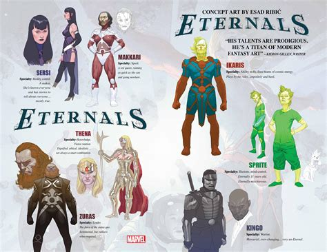 Ikaris Awakens in 'Eternals' #1 | Marvel