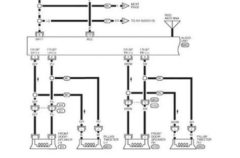 2004 nissan frontier wiring diagram 2004 nissan frontier