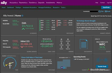 etrade forex trading platform ally invest review stockbrokers