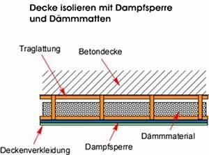 Decke Von Innen Dämmen : decke isolieren abh ngen innen anleitung ~ Lizthompson.info Haus und Dekorationen