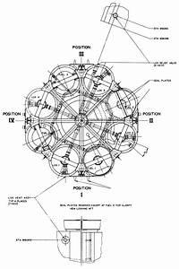 S-IB LOX Vents