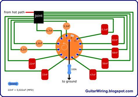The Guitar Wiring Blog Diagrams Tips Varitone