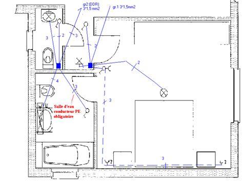 plan electrique chambre tout savoir sur les installations électriques