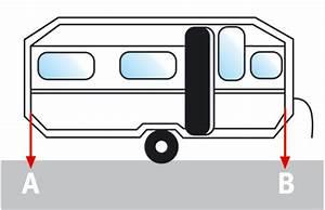 Umlaufmaß Wohnwagen Berechnen : vorzelt umlaufmass bantam camping wohnwagen ~ Themetempest.com Abrechnung