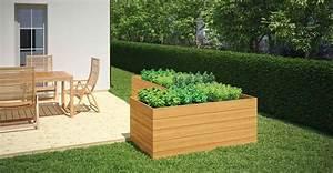Garten Terrasse Bauen Lassen : hochbeet ganz einfach selber bauen obi gartenplaner ~ Markanthonyermac.com Haus und Dekorationen