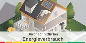Energieverbrauch Im Haushalt : energieverbrauch im durchschnittlichen einfamilienhaus ~ Orissabook.com Haus und Dekorationen