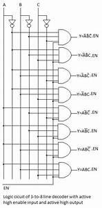 What Is Decoder And Its Types  U2013 Ravishankar Thakur