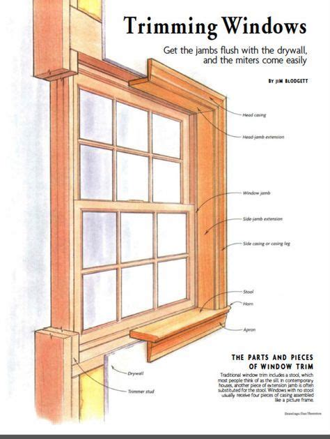 How To Frame A Window Sill by Correct Way To Trim A Window Helpful Home Tips In 2019