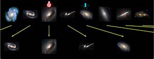 Distances to Galaxies - Pics about space