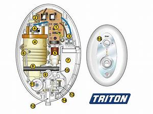 Shower Spares For Triton Topaz T80si