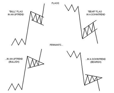 flag pattern printable flags