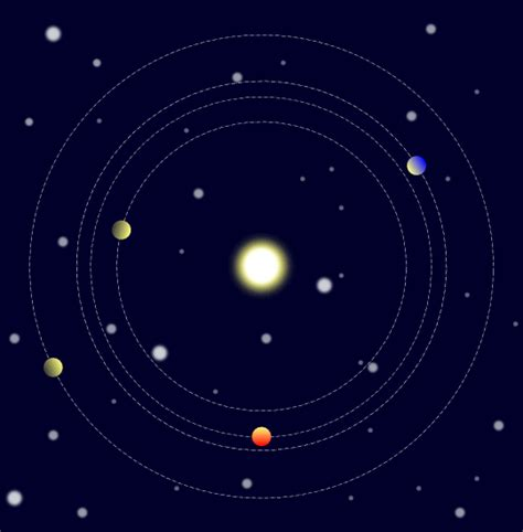 Exoplanets Complex Orbital Structure Points To Planetary