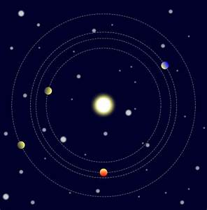 Exoplanets' complex orbital structure points to planetary ...