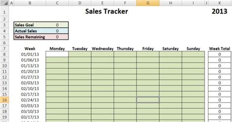 sales tracking free 2013 sales tracker the steady