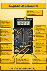 Introduction To Digital Multimeter